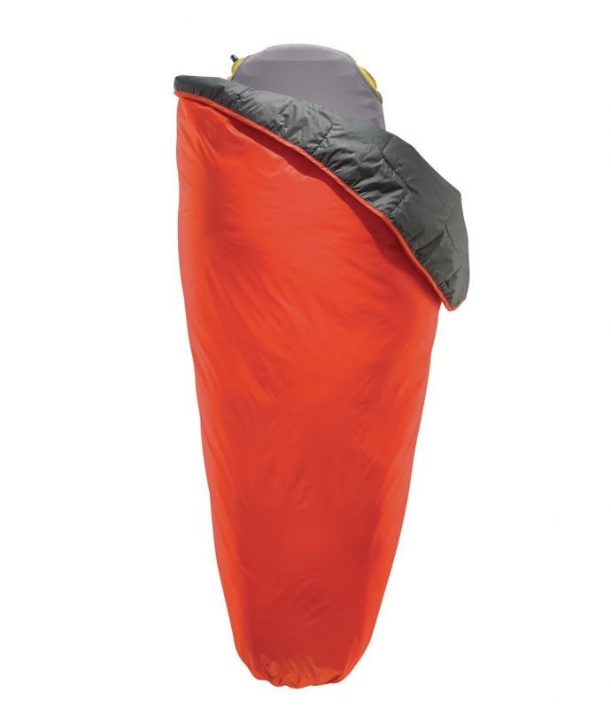 Therm-a-Rest Proton Blanket <br><small>Quilt Sleeping Bag</small>